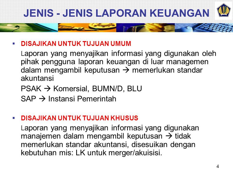 JENIS - JENIS LAPORAN KEUANGAN