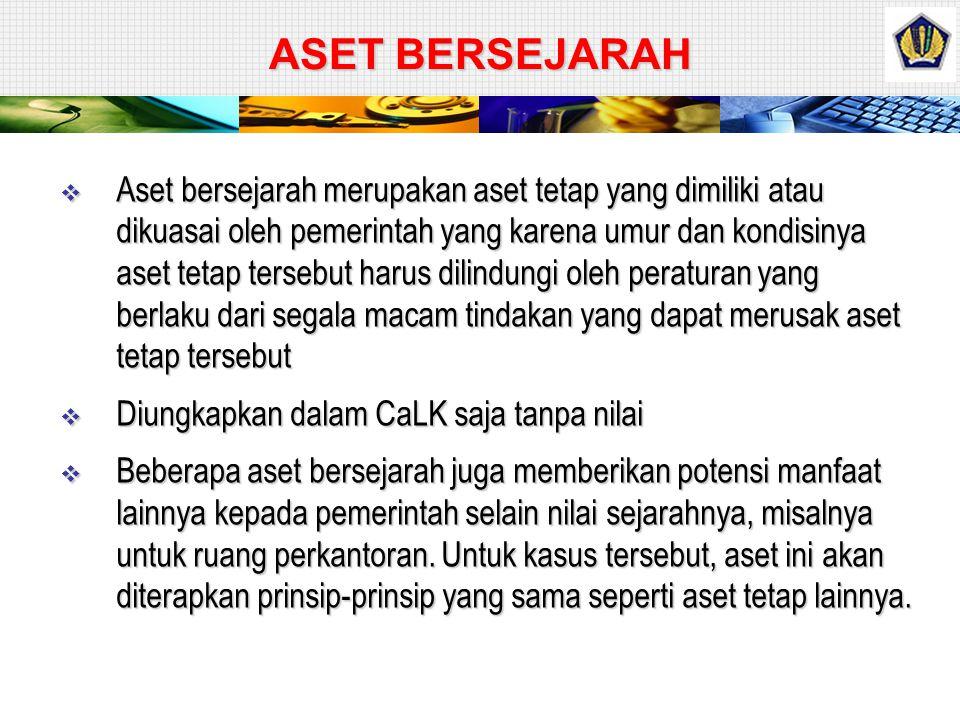 ASET BERSEJARAH