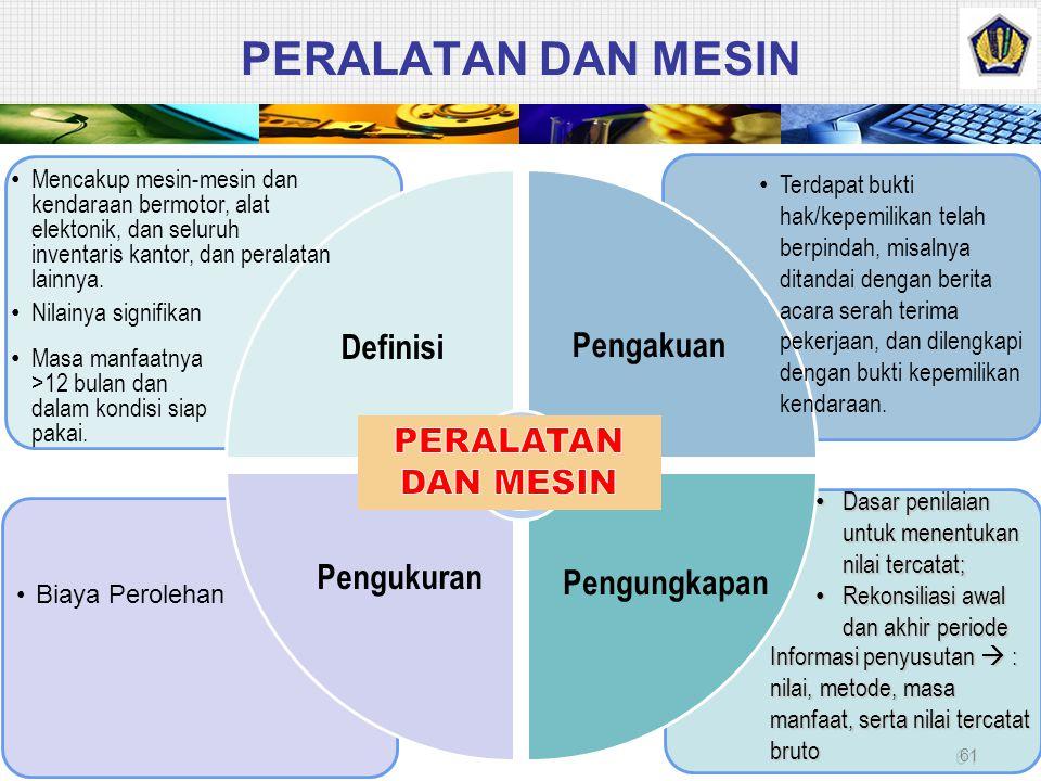 PERALATAN DAN MESIN Definisi Pengakuan PERALATAN DAN MESIN Pengukuran