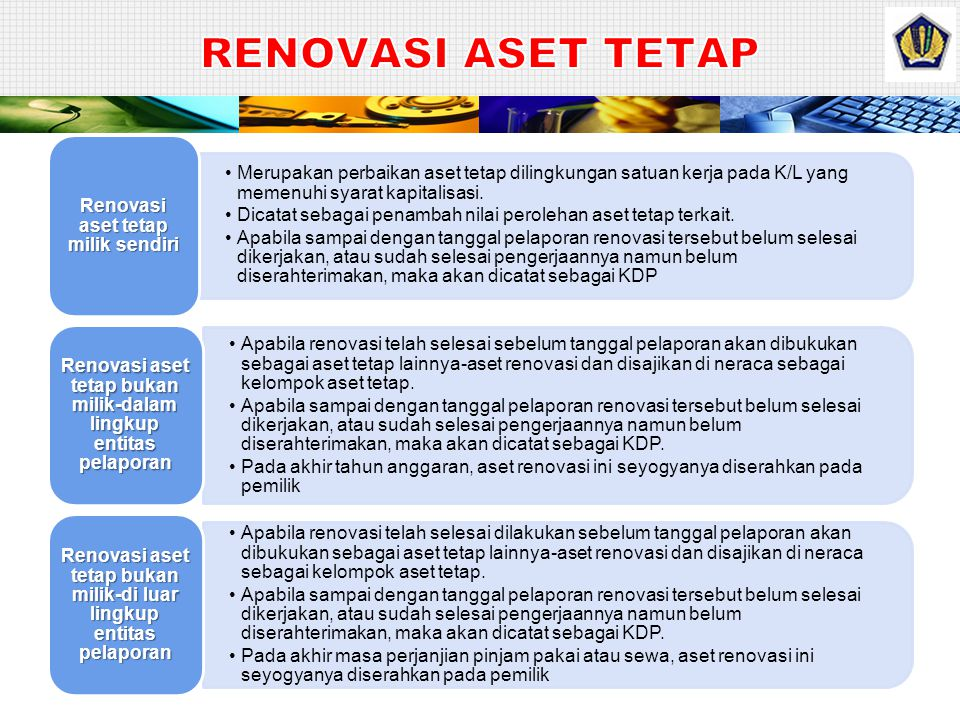 RENOVASI ASET TETAP Renovasi aset tetap milik sendiri