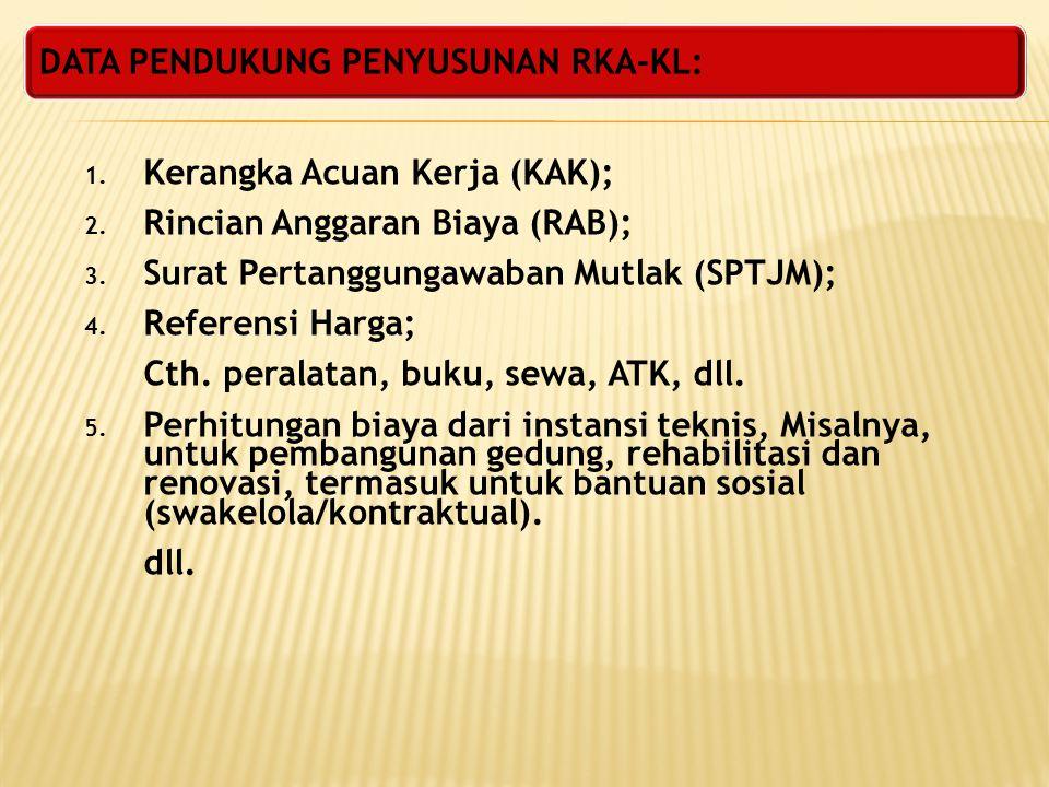 DATA PENDUKUNG PENYUSUNAN RKA-KL: