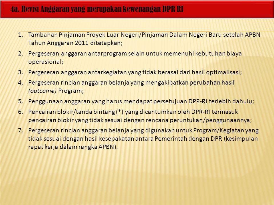 4a. Revisi Anggaran yang merupakan kewenangan DPR RI