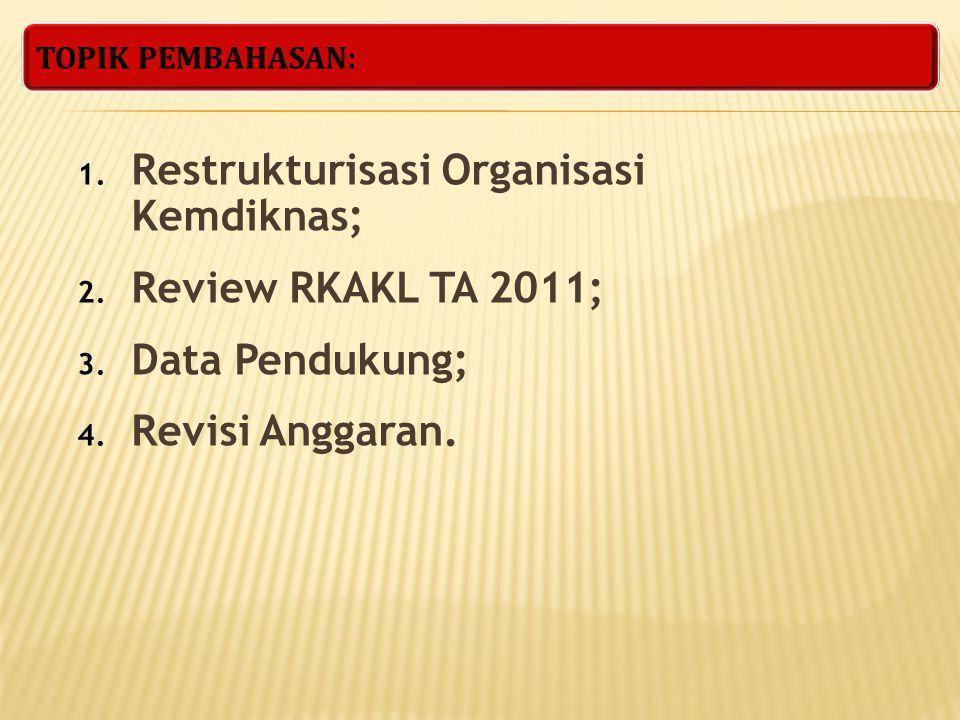 Restrukturisasi Organisasi Kemdiknas; Review RKAKL TA 2011;