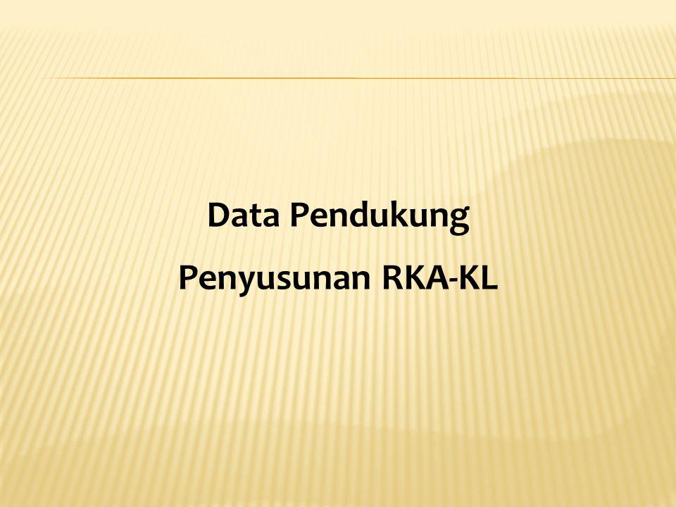 Data Pendukung Penyusunan RKA-KL