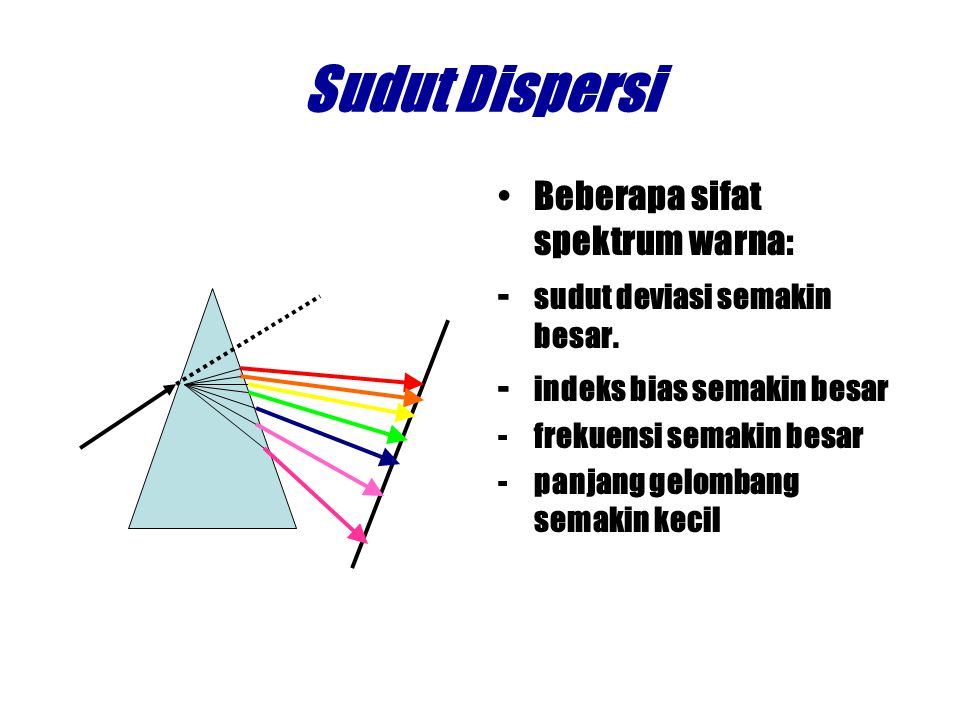 Sudut Dispersi Beberapa sifat spektrum warna: