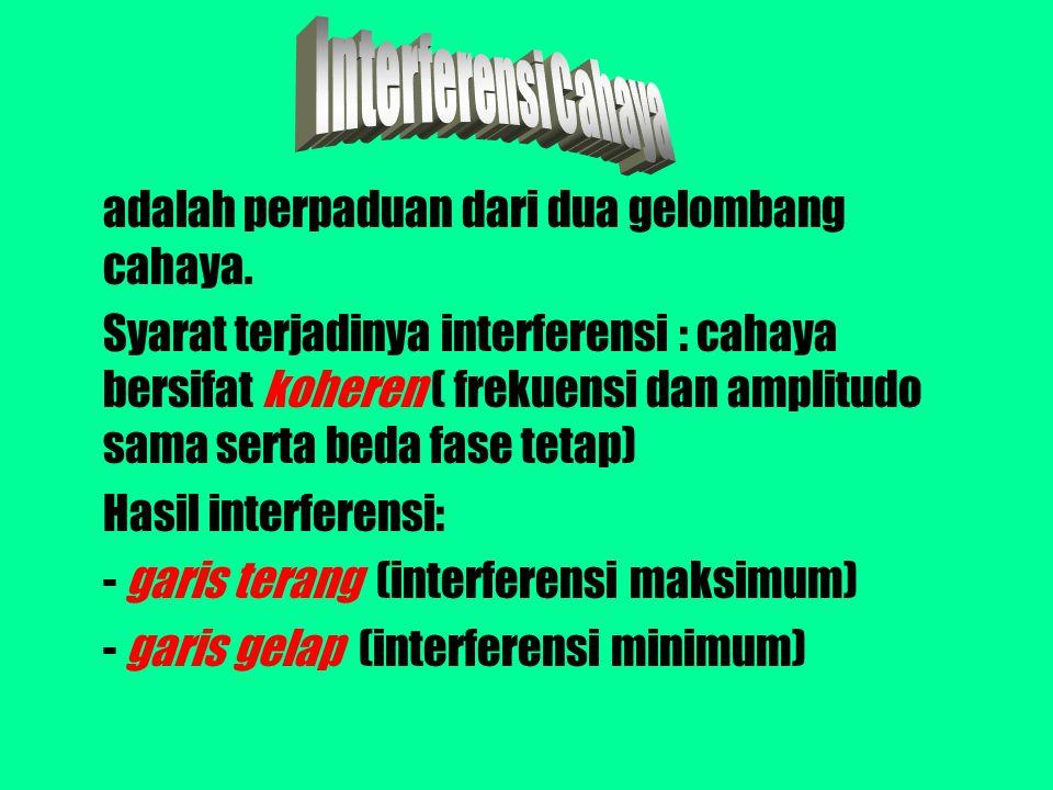 Interferensi Cahaya adalah perpaduan dari dua gelombang cahaya.