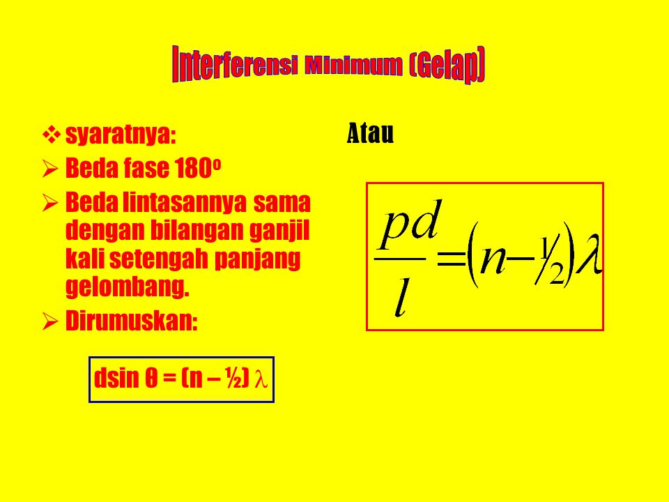Interferensi Minimum (Gelap)