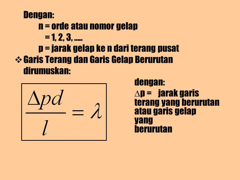 Dengan: n = orde atau nomor gelap. = 1, 2, 3, ….. p = jarak gelap ke n dari terang pusat. Garis Terang dan Garis Gelap Berurutan.