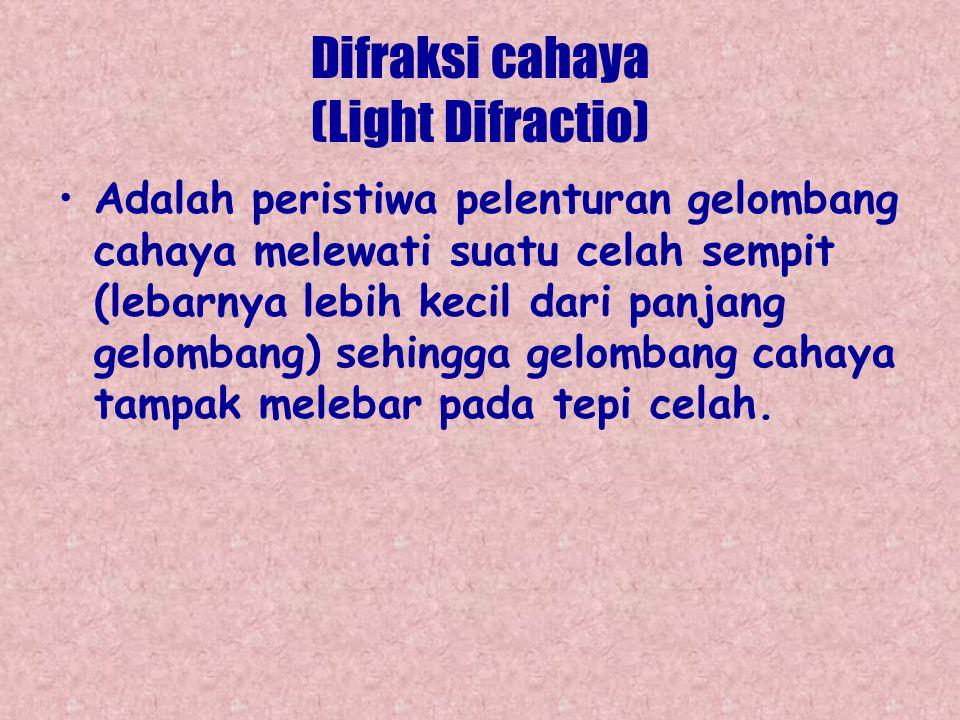 Difraksi cahaya (Light Difractio)
