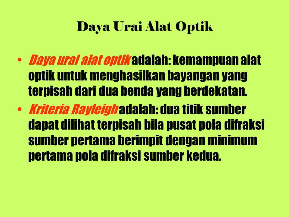 Daya Urai Alat Optik Daya urai alat optik adalah: kemampuan alat optik untuk menghasilkan bayangan yang terpisah dari dua benda yang berdekatan.