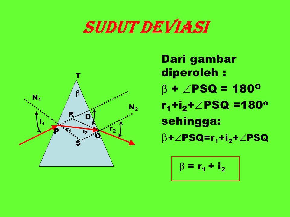 Sudut deviasi Dari gambar diperoleh :  + PSQ = 180O r1+i2+PSQ =180o