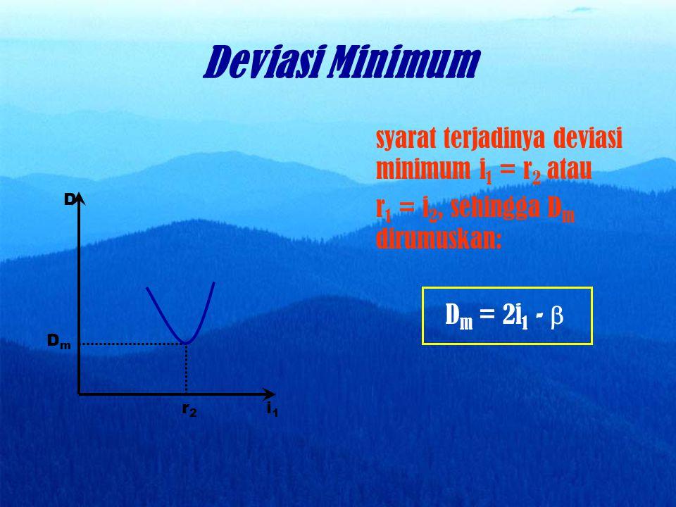 Deviasi Minimum syarat terjadinya deviasi minimum i1 = r2 atau