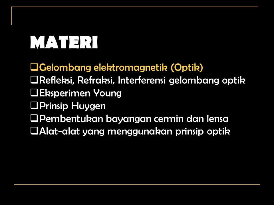 MATERI Gelombang elektromagnetik (Optik)