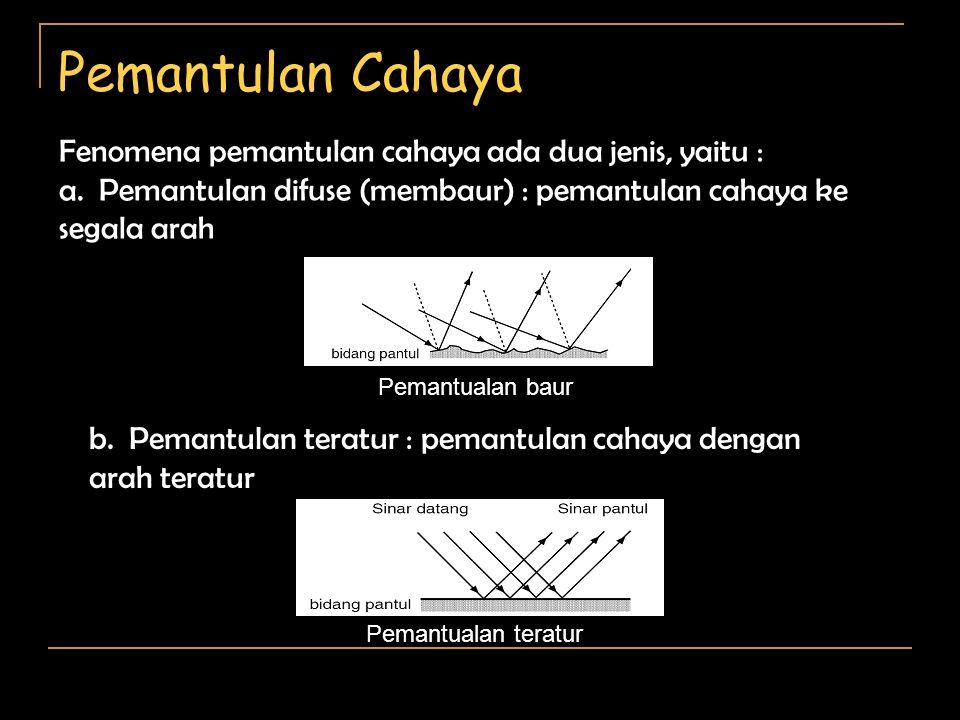 Pemantulan Cahaya Fenomena pemantulan cahaya ada dua jenis, yaitu :