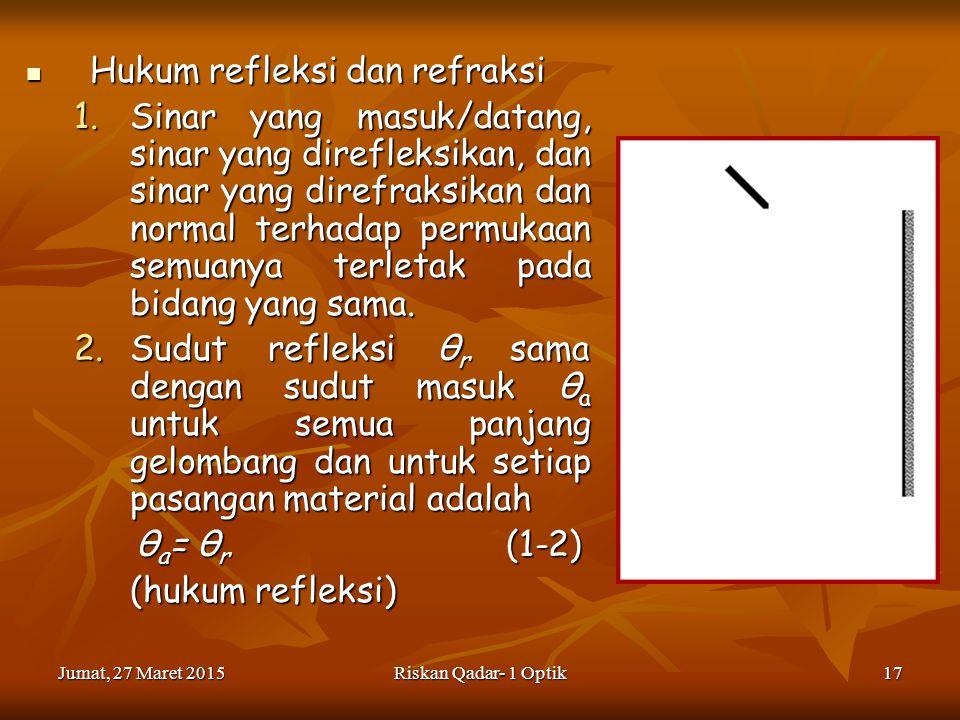 Hukum refleksi dan refraksi