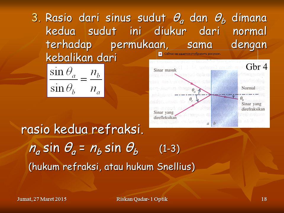 (hukum refraksi, atau hukum Snellius)
