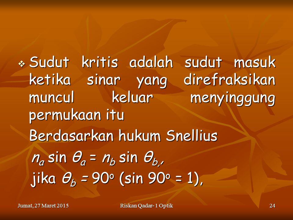 Berdasarkan hukum Snellius na sin θa = nb sin θb,,