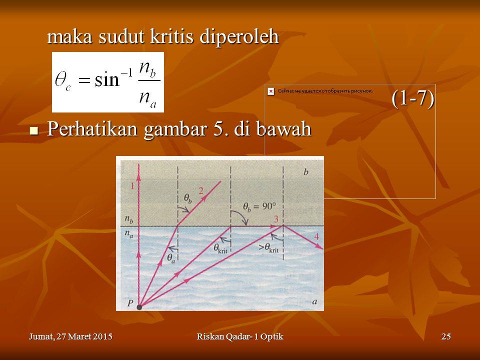 maka sudut kritis diperoleh (1-7) Perhatikan gambar 5. di bawah
