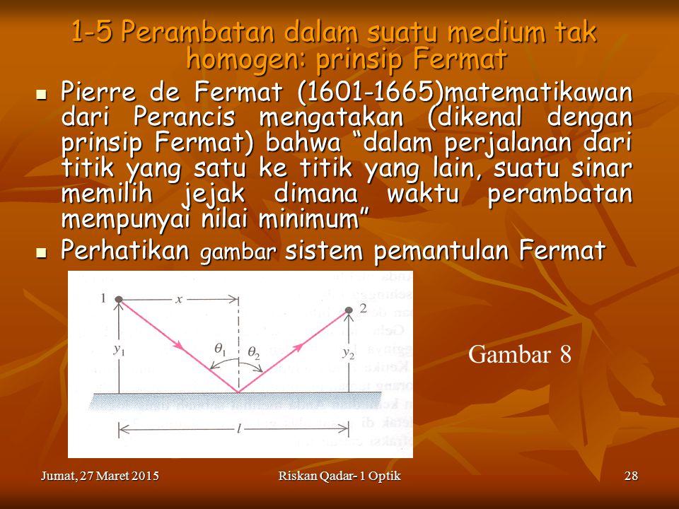 1-5 Perambatan dalam suatu medium tak homogen: prinsip Fermat