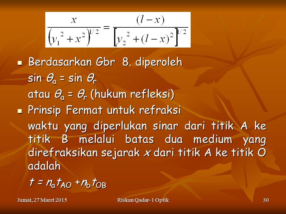 Berdasarkan Gbr 8. diperoleh sin θa = sin θr