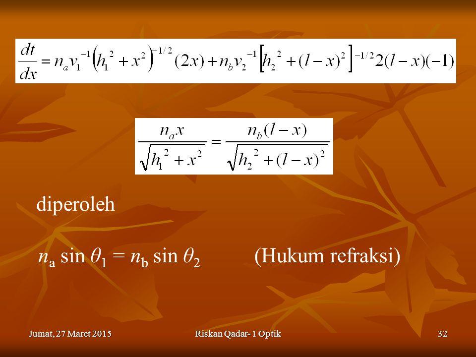 diperoleh na sin θ1 = nb sin θ2 (Hukum refraksi) Sabtu, 08 April 2017
