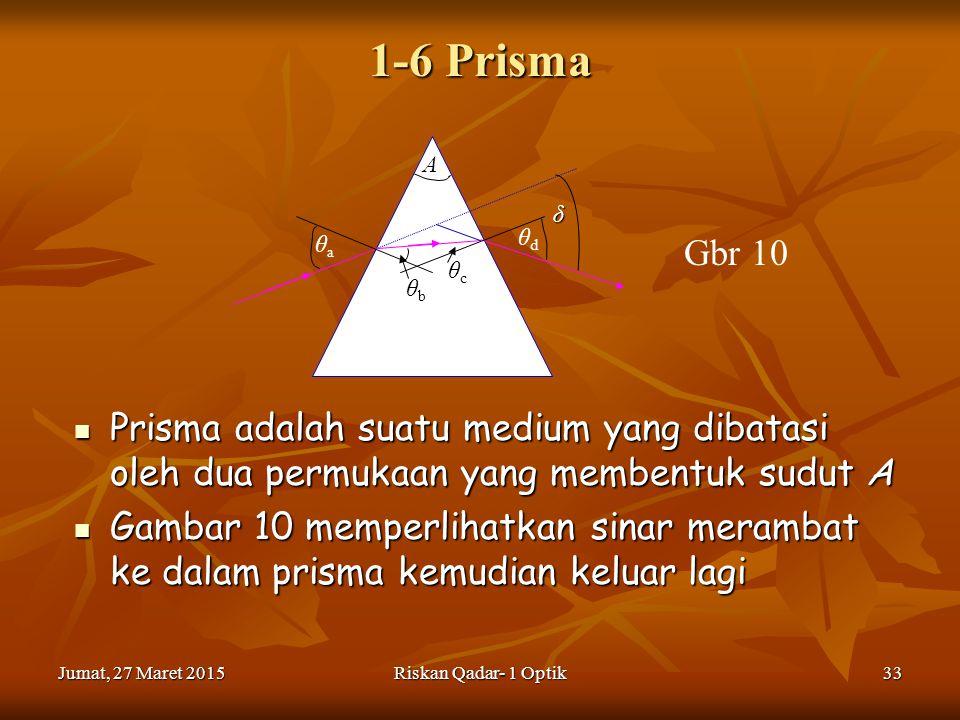 1-6 Prisma θa. θb. θc. θd. A. δ. Gbr 10. Prisma adalah suatu medium yang dibatasi oleh dua permukaan yang membentuk sudut A.