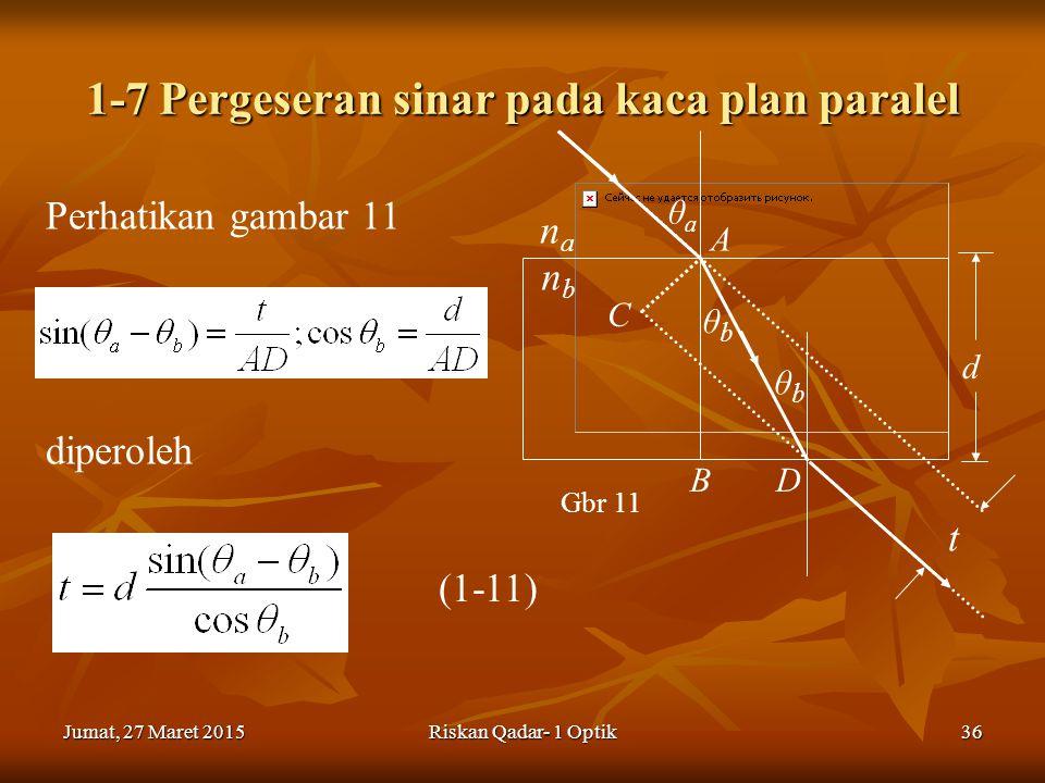 1-7 Pergeseran sinar pada kaca plan paralel