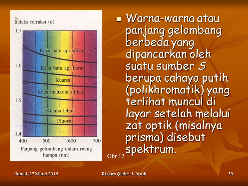 Warna-warna atau panjang gelombang berbeda yang dipancarkan oleh suatu sumber S berupa cahaya putih (polikhromatik) yang terlihat muncul di layar setelah melalui zat optik (misalnya prisma) disebut spektrum.
