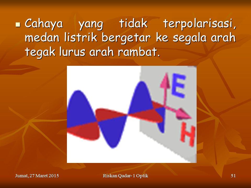 Cahaya yang tidak terpolarisasi, medan listrik bergetar ke segala arah tegak lurus arah rambat.