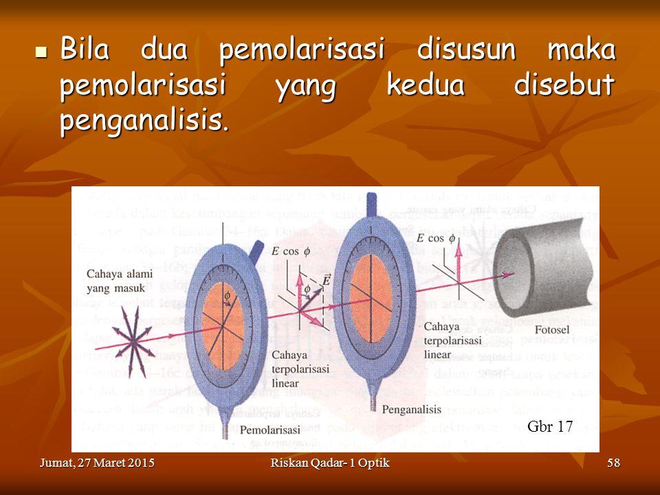 Bila dua pemolarisasi disusun maka pemolarisasi yang kedua disebut penganalisis.