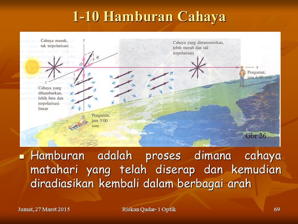 1-10 Hamburan Cahaya Gbr 26. kuliuggjhg.