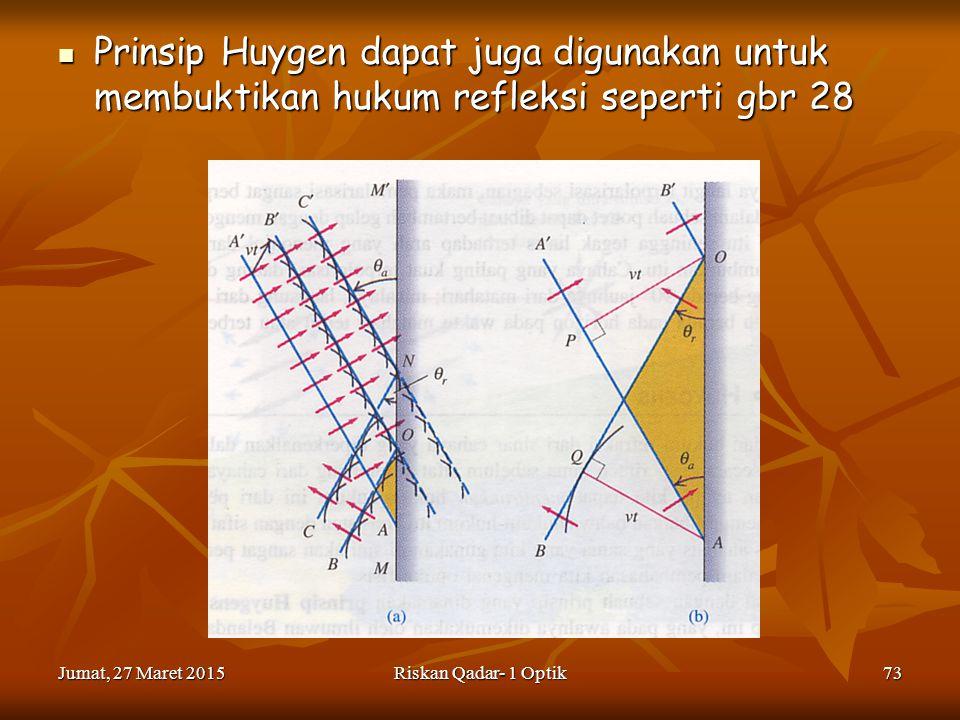Prinsip Huygen dapat juga digunakan untuk membuktikan hukum refleksi seperti gbr 28