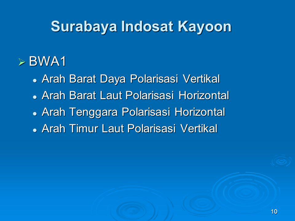 Surabaya Indosat Kayoon
