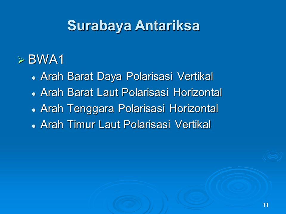 Surabaya Antariksa BWA1 Arah Barat Daya Polarisasi Vertikal