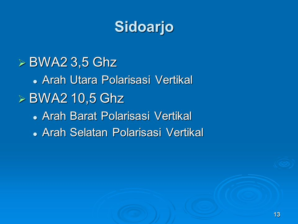Sidoarjo BWA2 3,5 Ghz BWA2 10,5 Ghz Arah Utara Polarisasi Vertikal