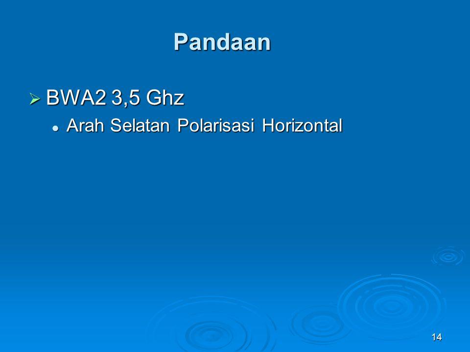 Pandaan BWA2 3,5 Ghz Arah Selatan Polarisasi Horizontal