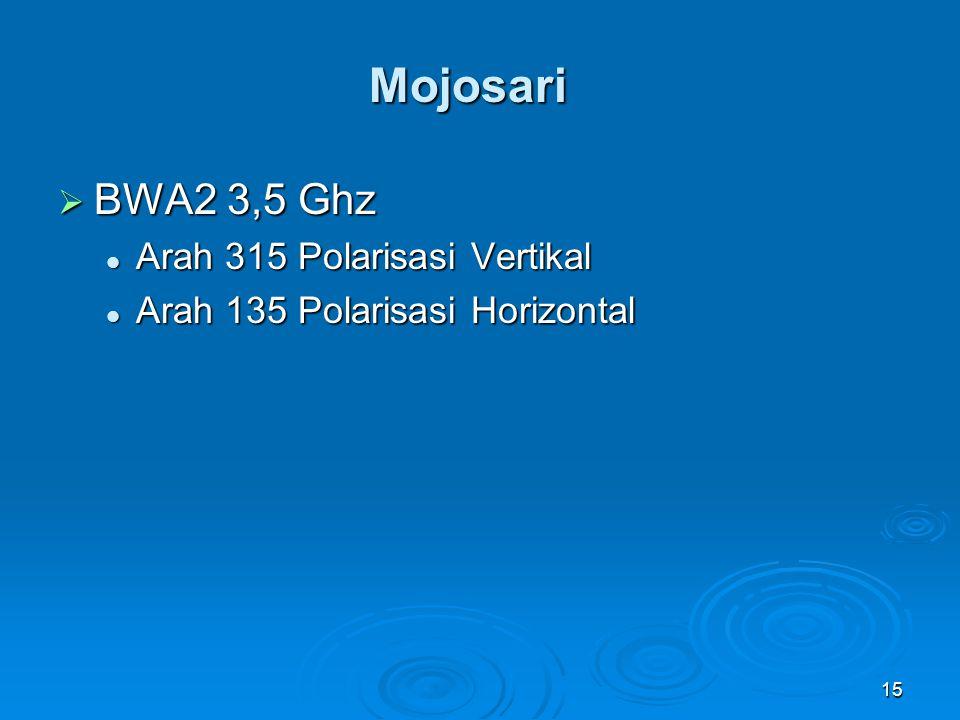 Mojosari BWA2 3,5 Ghz Arah 315 Polarisasi Vertikal