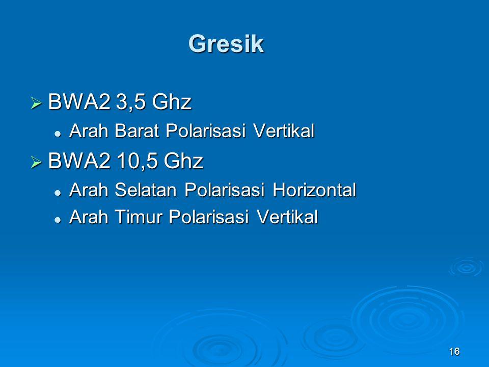 Gresik BWA2 3,5 Ghz BWA2 10,5 Ghz Arah Barat Polarisasi Vertikal