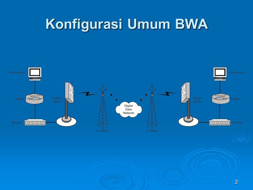 Konfigurasi Umum BWA