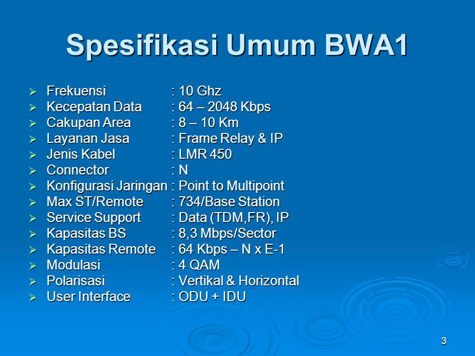 Spesifikasi Umum BWA1 Frekuensi : 10 Ghz