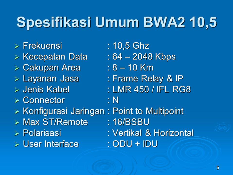 Spesifikasi Umum BWA2 10,5 Frekuensi : 10,5 Ghz