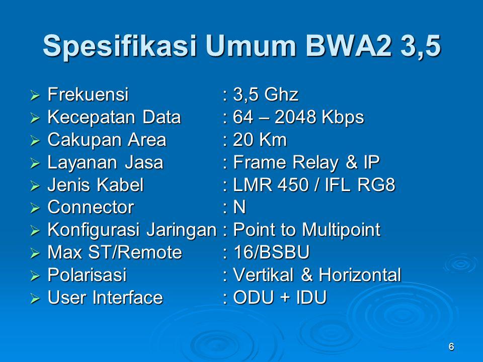 Spesifikasi Umum BWA2 3,5 Frekuensi : 3,5 Ghz