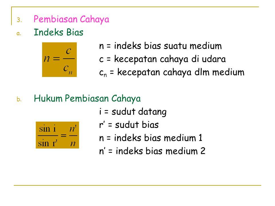 Pembiasan Cahaya Indeks Bias. n = indeks bias suatu medium. c = kecepatan cahaya di udara. cn = kecepatan cahaya dlm medium.