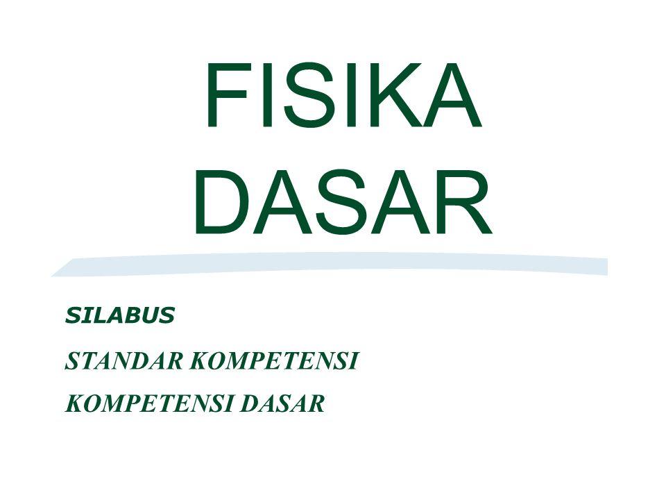 FISIKA DASAR STANDAR KOMPETENSI KOMPETENSI DASAR SILABUS