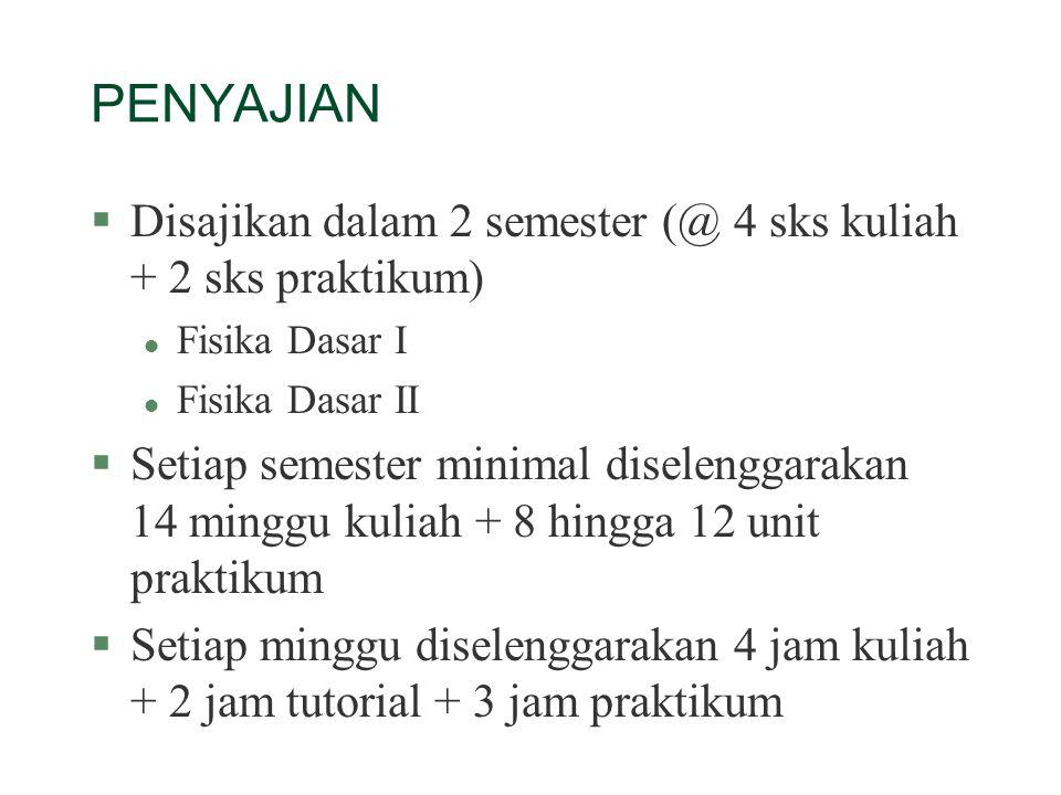 PENYAJIAN Disajikan dalam 2 semester (@ 4 sks kuliah + 2 sks praktikum) Fisika Dasar I. Fisika Dasar II.