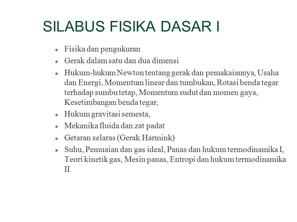 SILABUS FISIKA DASAR I Fisika dan pengukuran