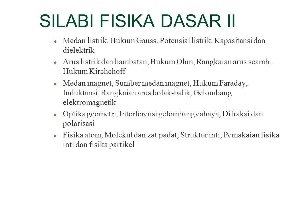 SILABI FISIKA DASAR II Medan listrik, Hukum Gauss, Potensial listrik, Kapasitansi dan dielektrik.