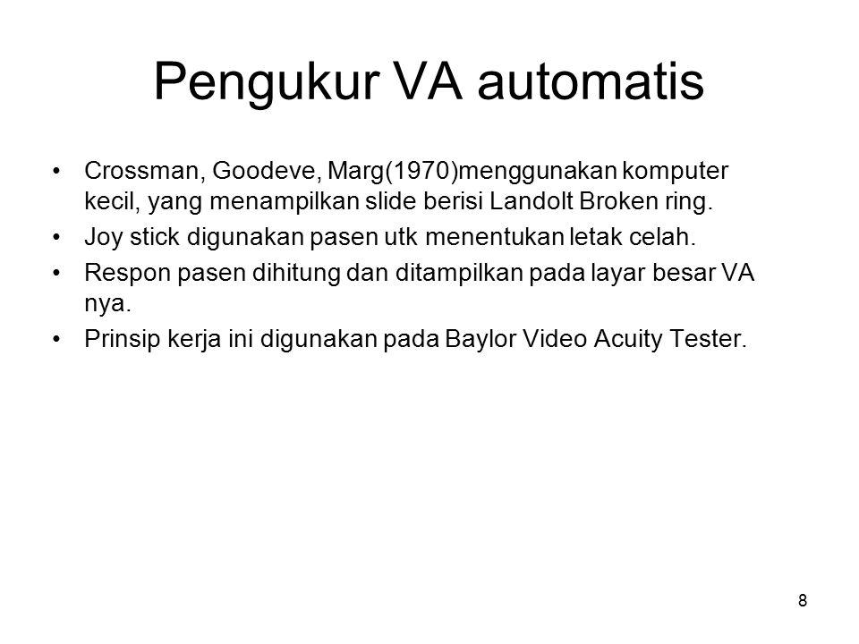 Pengukur VA automatis Crossman, Goodeve, Marg(1970)menggunakan komputer kecil, yang menampilkan slide berisi Landolt Broken ring.