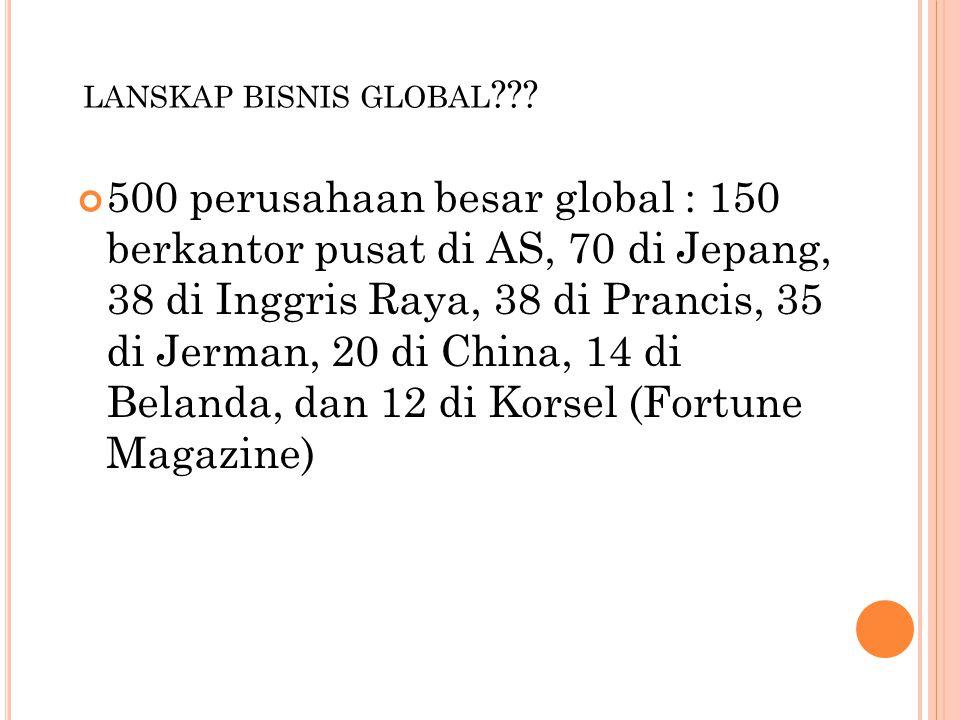 lanskap bisnis global
