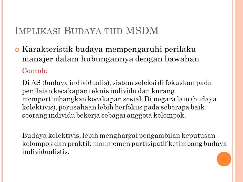 Implikasi Budaya thd MSDM